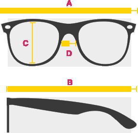 Referência e dimensões